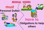 Phân biệt cách dùng Must và Have to trong tiếng anh